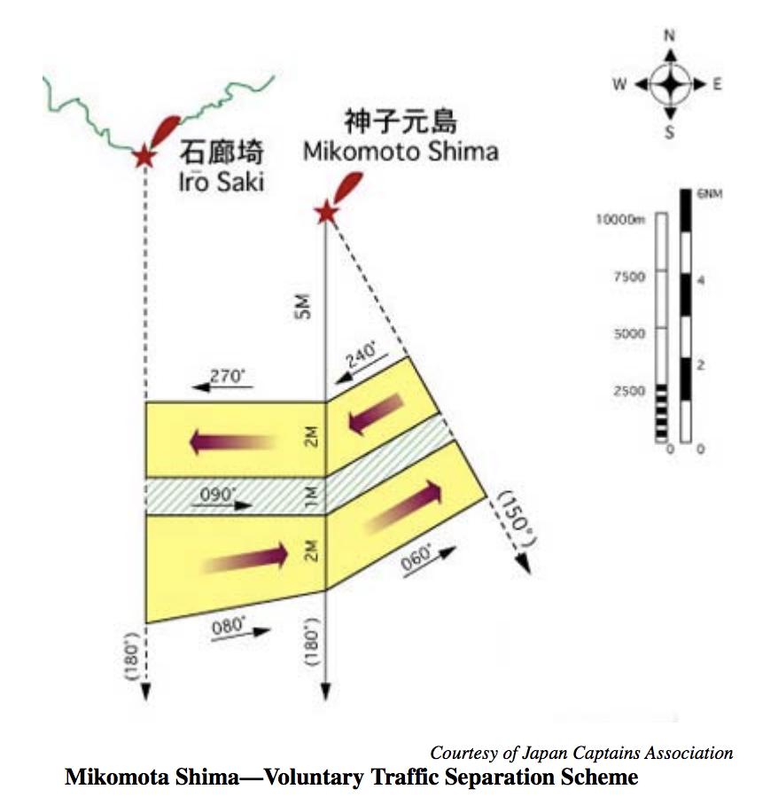 Mikomoto Shima TSS